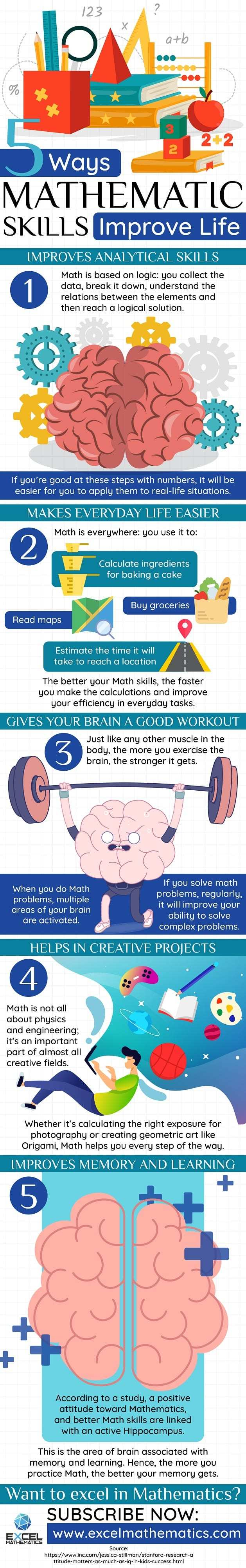 Mathematic Skills Improve Life, 5 Ways Mathematic Skills Improve Life