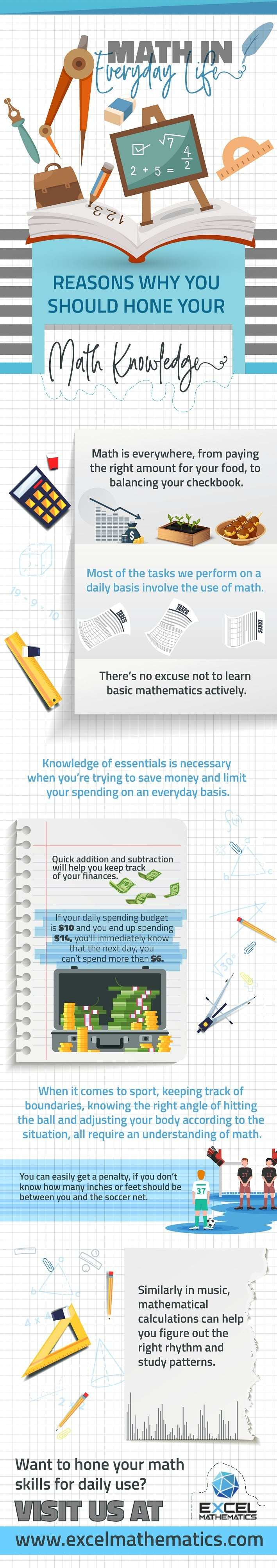 reasons to increase Knowledge, Reasons Why You Should Hone Your Math Knowledge
